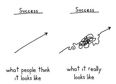 Success Isn't A Good Teacher